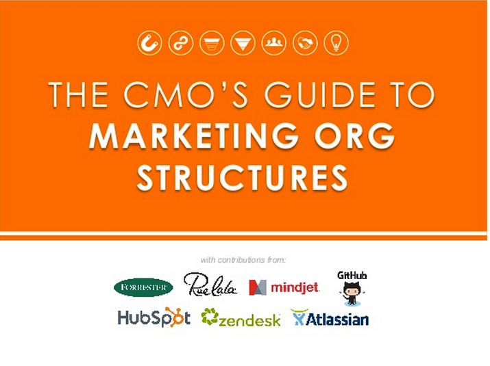 Hubspots CMO's Guide to Marketing Org Structures | 2Degrees Media